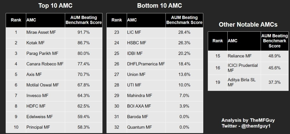 amc-ranks.jpg