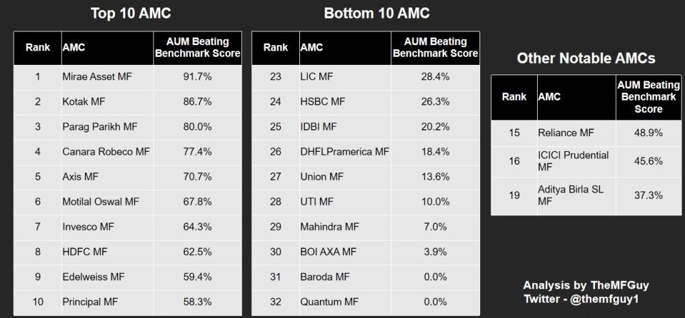 amc-ranks.jpg