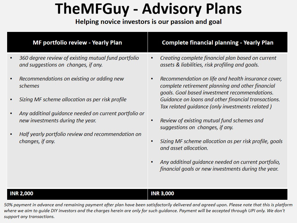 The MF Guy - Advisory Plans
